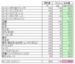 20130615_カフェイン含有量.JPG