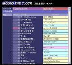 RoundTheClock_BextScore.jpg